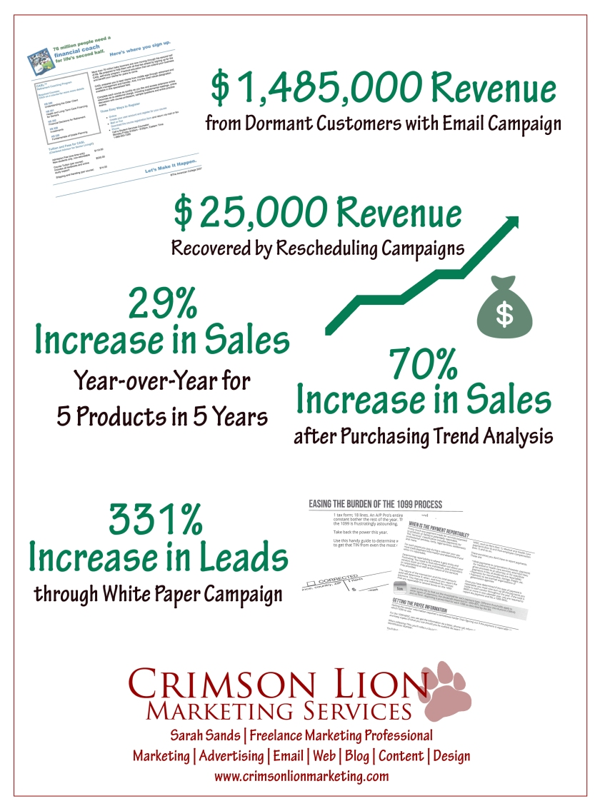 Crimson Lion Marketing Success Stories vwww.crimsonlionmarketing.com
